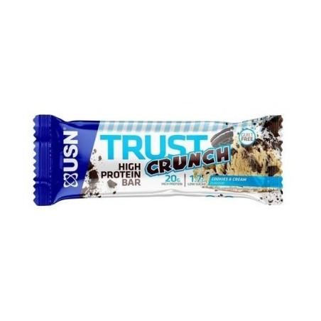 Trust Crunch